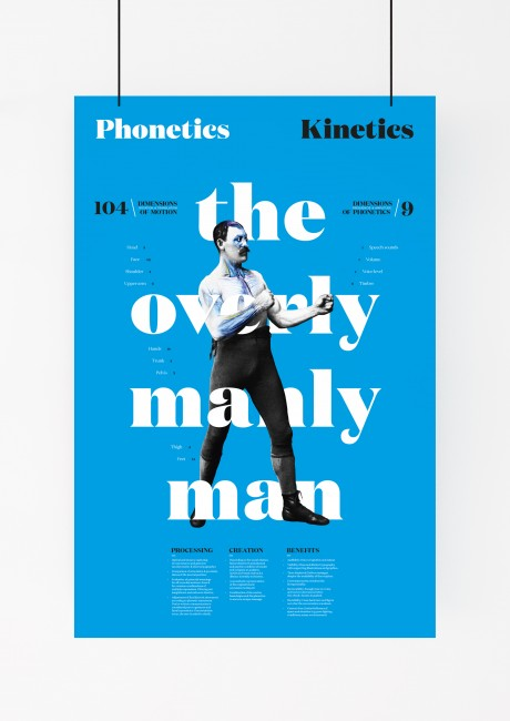 Poster Kinetics Phonetic – The overly manly man – Mike Conley
